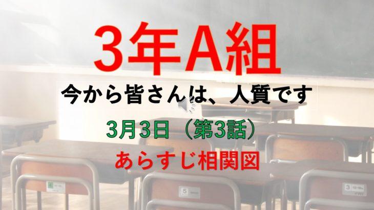 ドラマ「3年A組」3話のあらすじを相関図化&考察。選ばれた5人の意味は?