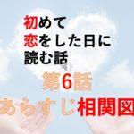 「初めて恋をした日に読む話」6話のあらすじを相関図化!