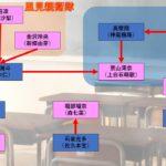 ドラマ【3年A組】クラス内の恋愛関係を相関図化!
