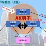 ドラマ『東京独身男子』第4話のあらすじを相関図化で解説!