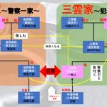 ドラマ【ルパンの娘】2話のあらすじ&人間関係を相関図化!