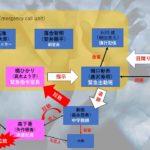 ドラマ【ボイス110緊急指令室】3話のあらすじを相関図化