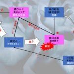 ドラマ【ボイス110緊急指令室】5話あらすじ相関図化!母親役はソニン!